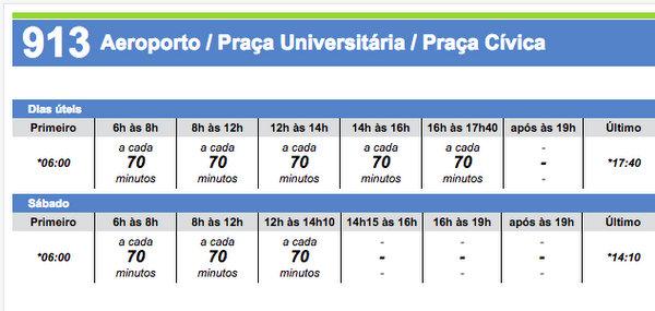 Horários do Citybus do Aeroporto ao Centro de Goiânia