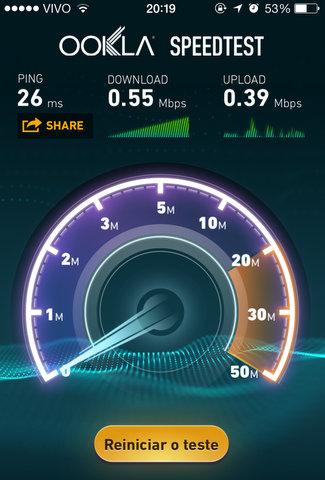 Meliã Tryp Paulista | Velocidade de acesso à Internet